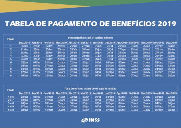 Visualizar o dia do pagamento do benefício doé possível solicitar o extrato de pagamento de benefícios pela internet, sem precisar ir à unidade do INSS