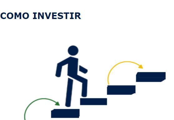 Credibilizar o Investimento no Tesouro Direto